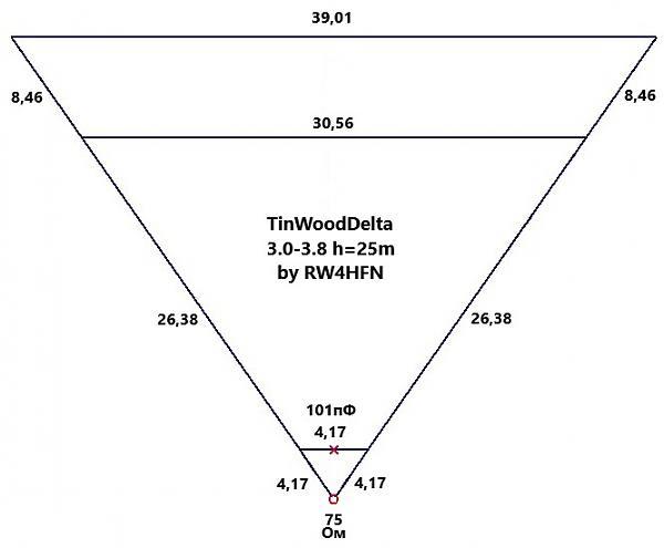 Нажмите на изображение для увеличения.  Название:tinwooddelta_80_ideal_3.0-3.8_rw4hfn.jpg Просмотров:0 Размер:32.8 Кб ID:253378