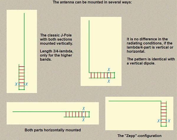 Нажмите на изображение для увеличения.  Название:J-Pole.PNG Просмотров:11 Размер:182.7 Кб ID:254611