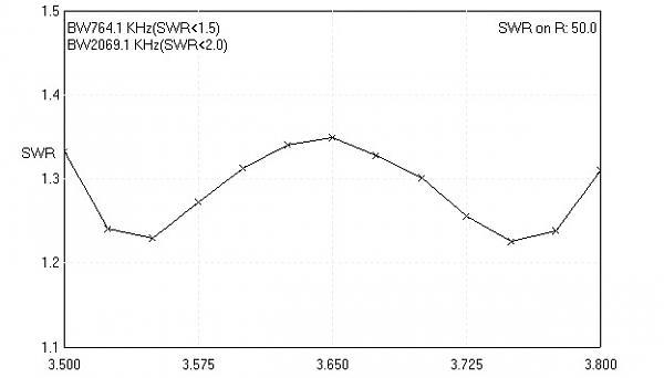 Нажмите на изображение для увеличения.  Название:WB INV SWR.jpg Просмотров:2 Размер:22.0 Кб ID:257799