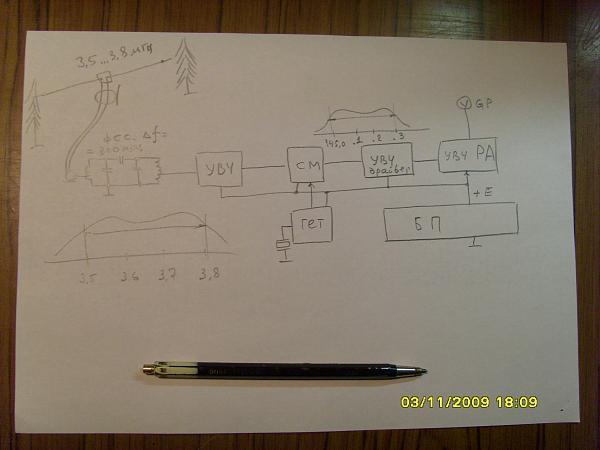 Нажмите на изображение для увеличения.  Название:SI851146.JPG Просмотров:234 Размер:633.8 Кб ID:25929