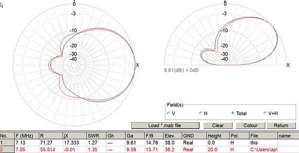 Нажмите на изображение для увеличения.  Название:40m_deltas_compare.jpg Просмотров:15 Размер:97.6 Кб ID:263079