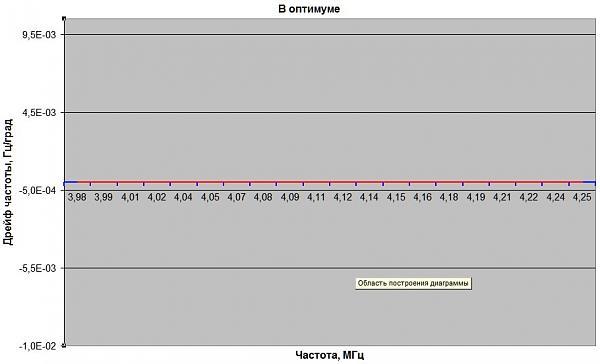 Нажмите на изображение для увеличения.  Название:fig6.jpg Просмотров:2 Размер:41.1 Кб ID:266798