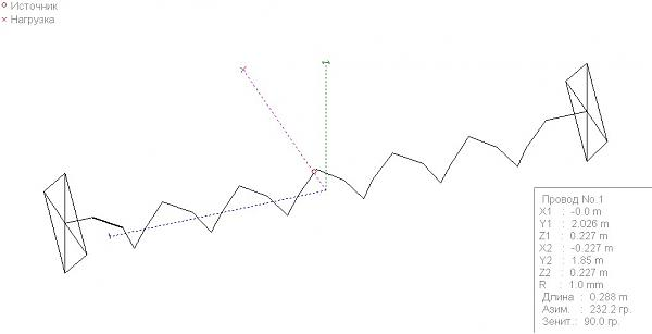 Нажмите на изображение для увеличения.  Название:28 Ом поворотная спираль + С 20м..jpg Просмотров:297 Размер:41.7 Кб ID:26874