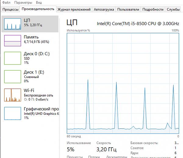 Нажмите на изображение для увеличения.  Название:I5_CPU.png Просмотров:4 Размер:15.7 Кб ID:269985