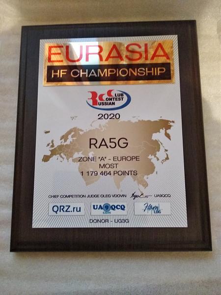 Нажмите на изображение для увеличения.  Название:RA5G EuAs-2020.jpg Просмотров:6 Размер:884.0 Кб ID:271471