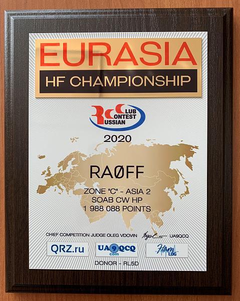 Нажмите на изображение для увеличения.  Название:EUHF-2020.jpg Просмотров:12 Размер:1.36 Мб ID:272086