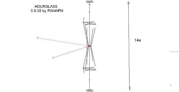 Нажмите на изображение для увеличения.  Название:hourglass 3.8-7-10-14-18-21-24-28 by rw4hfn.jpg Просмотров:486 Размер:23.4 Кб ID:27212