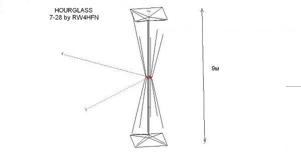 Нажмите на изображение для увеличения.  Название:hourglass 7-10-14-18-21-24-27-28 by rw4hfn.jpg Просмотров:409 Размер:27.2 Кб ID:27213