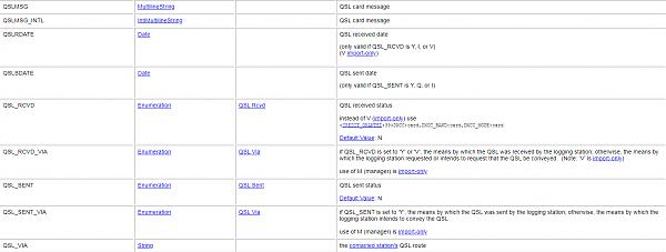 Нажмите на изображение для увеличения.  Название:ADIFORG-QSL-TAGS.PNG Просмотров:4 Размер:46.5 Кб ID:272209