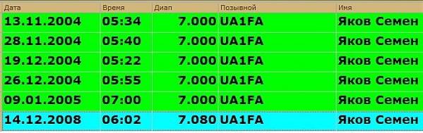 Название: QSO with UA1FA.jpg Просмотров: 733  Размер: 147.0 Кб