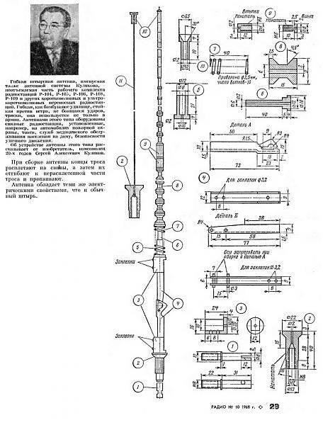 Нажмите на изображение для увеличения.  Название:f.1968-10.032.jpg Просмотров:80 Размер:319.4 Кб ID:273829