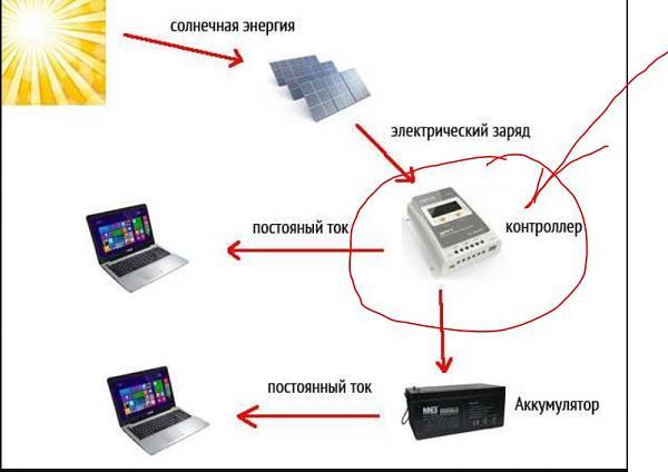 Нажмите на изображение для увеличения.  Название:контроллер.JPG Просмотров:4 Размер:49.6 Кб ID:274341