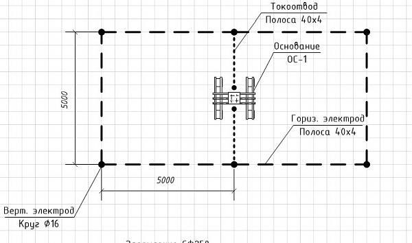 Нажмите на изображение для увеличения.  Название:Контур молниезащ мачты.jpg Просмотров:4 Размер:68.6 Кб ID:274759