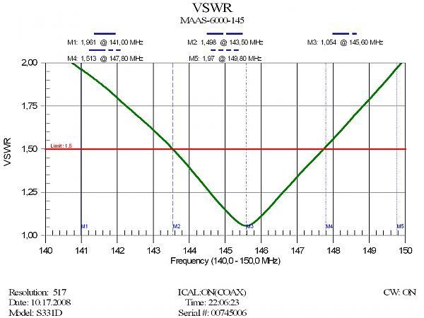 Нажмите на изображение для увеличения.  Название:MAAS-6000-145.jpg Просмотров:3 Размер:203.4 Кб ID:292918