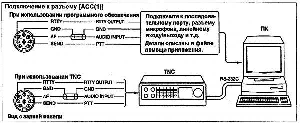 Нажмите на изображение для увеличения.  Название:icom_ic-746pro_manual_rus.jpg Просмотров:10 Размер:285.2 Кб ID:297147