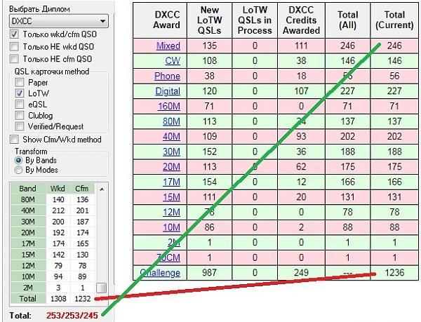 Нажмите на изображение для увеличения.  Название:DXCC_award_logHX_610.jpg Просмотров:3 Размер:125.1 Кб ID:297771