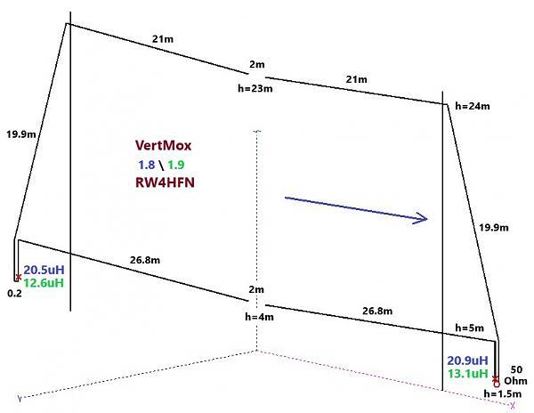 Нажмите на изображение для увеличения.  Название:VM.jpg Просмотров:3 Размер:52.0 Кб ID:299523