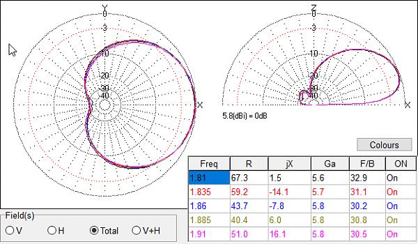 Нажмите на изображение для увеличения.  Название:RJ3FF-160m-monster-stability.png Просмотров:2 Размер:23.3 Кб ID:299589