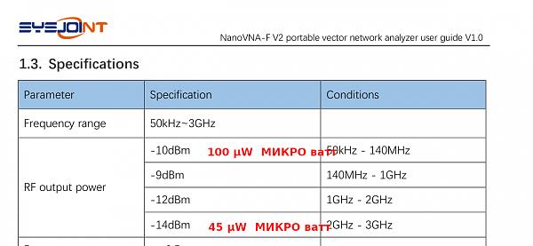 Нажмите на изображение для увеличения.  Название:NanoVNA.png Просмотров:2 Размер:79.1 Кб ID:303631