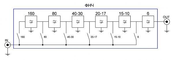 Нажмите на изображение для увеличения.  Название:LPF.JPG Просмотров:7 Размер:64.3 Кб ID:305296