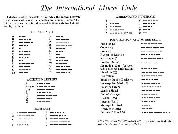 Нажмите на изображение для увеличения.  Название:Morse code.jpg Просмотров:19 Размер:177.3 Кб ID:305420