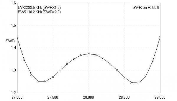 Нажмите на изображение для увеличения.  Название:FF inspired by HFN 58_28.5_LC_ SH2  SWR.jpg Просмотров:3 Размер:23.6 Кб ID:306947