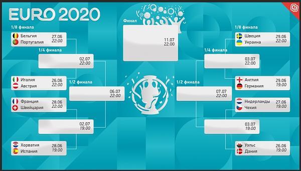 Нажмите на изображение для увеличения.  Название:Евро 2021.jpg Просмотров:15 Размер:99.2 Кб ID:307848