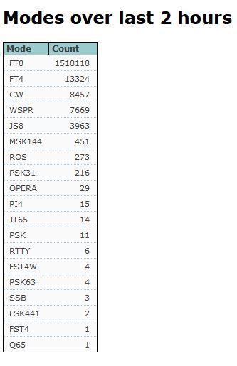 Название: Stat.JPG Просмотров: 354  Размер: 29.1 Кб