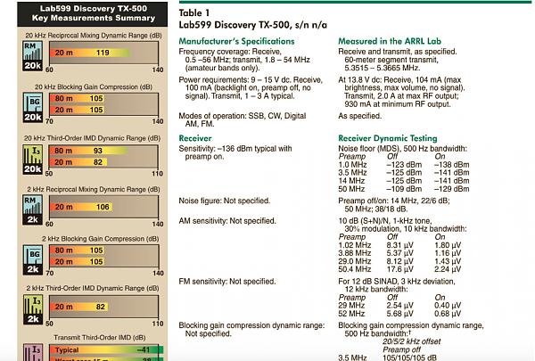 Нажмите на изображение для увеличения.  Название:TX-500.png Просмотров:22 Размер:312.4 Кб ID:309107