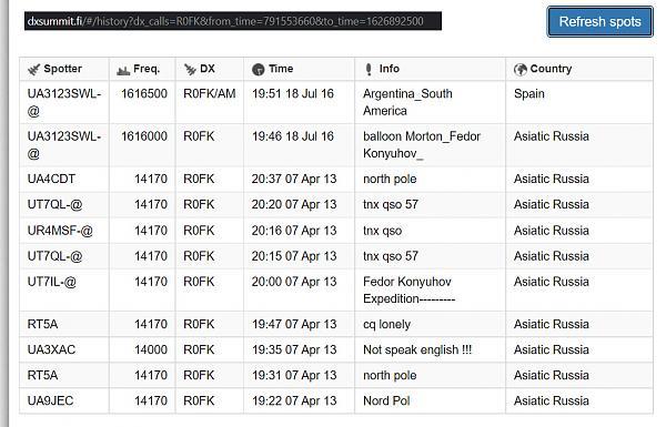 Нажмите на изображение для увеличения.  Название:R0FK spots history.jpg Просмотров:7 Размер:191.9 Кб ID:309260