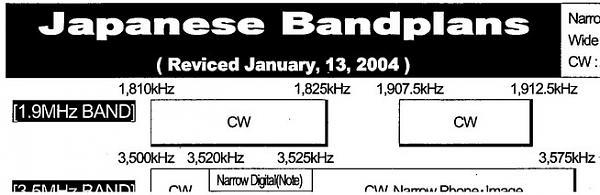 Нажмите на изображение для увеличения.  Название:JA Bands.jpg Просмотров:229 Размер:40.1 Кб ID:3374