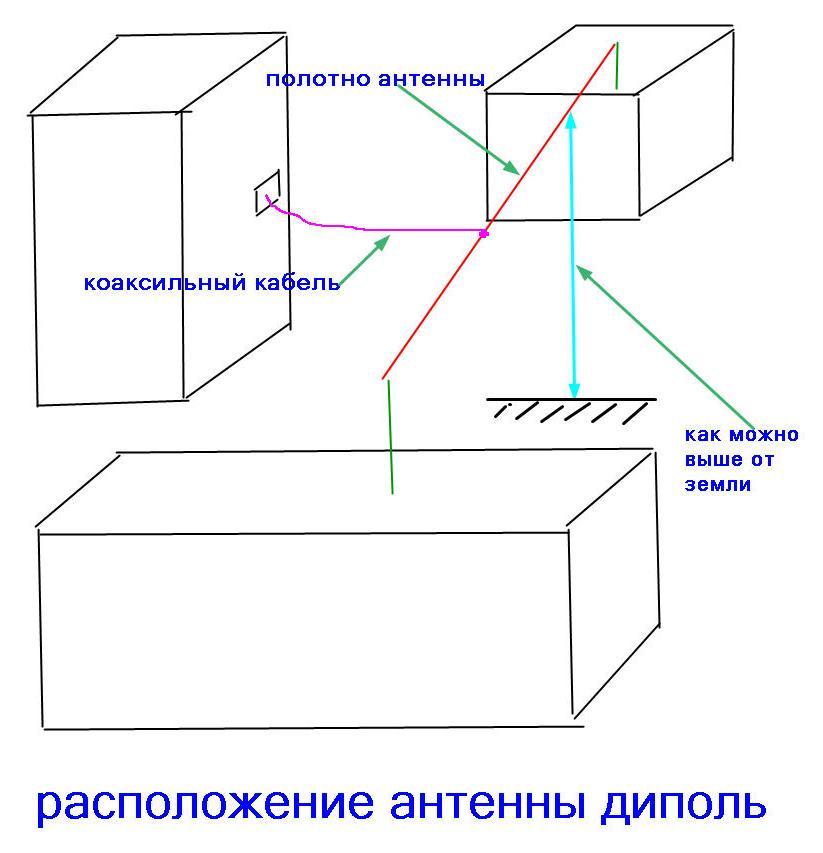 Нажмите на изображение для увеличения.  Название:antdip_01.jpg Просмотров:144 Размер:52.1 Кб ID:38600