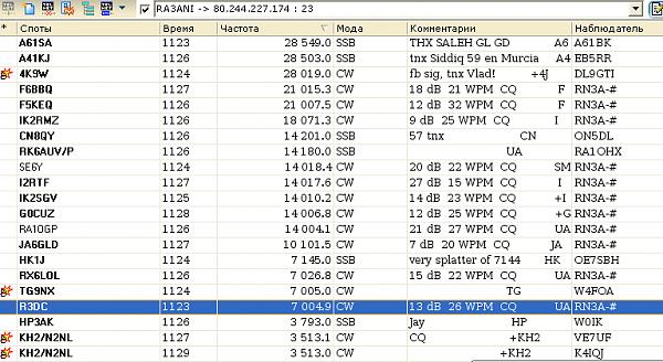 Нажмите на изображение для увеличения.  Название:TEL net.PNG Просмотров:191 Размер:39.5 Кб ID:39304