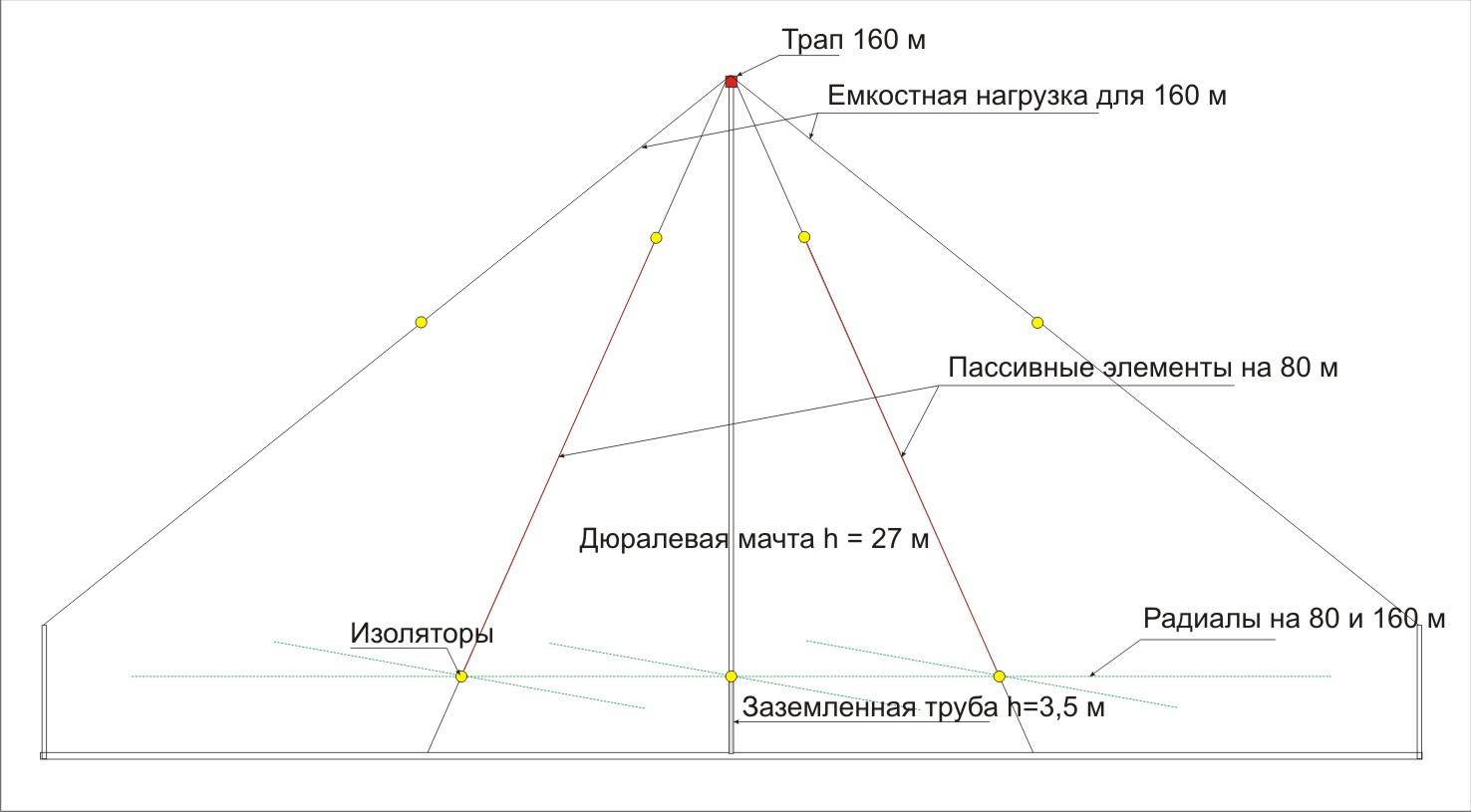 Нажмите на изображение для увеличения.  Название:схема.jpg Просмотров:1272 Размер:100.1 Кб ID:39836