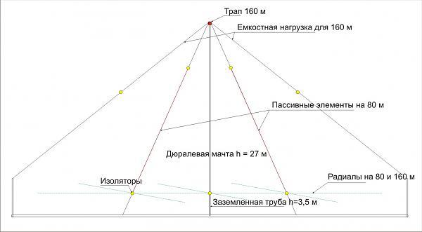 Нажмите на изображение для увеличения.  Название:схема.jpg Просмотров:1287 Размер:100.1 Кб ID:39836