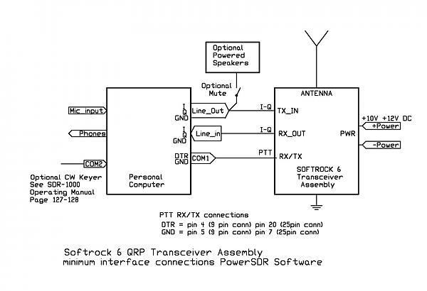 Нажмите на изображение для увеличения.  Название:qrp2006%20SDR%20Exciter%20interface%20v1.jpg Просмотров:636 Размер:122.1 Кб ID:4125