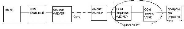 Нажмите на изображение для увеличения.  Название:TxRxFromNet.JPG Просмотров:158 Размер:13.4 Кб ID:41533