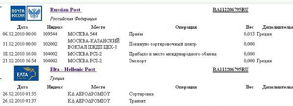 Нажмите на изображение для увеличения.  Название:greece.jpg Просмотров:158 Размер:68.3 Кб ID:42888
