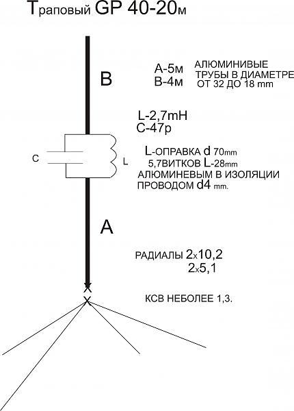 Нажмите на изображение для увеличения.  Название:GP40-20.JPG Просмотров:578 Размер:336.0 Кб ID:43430