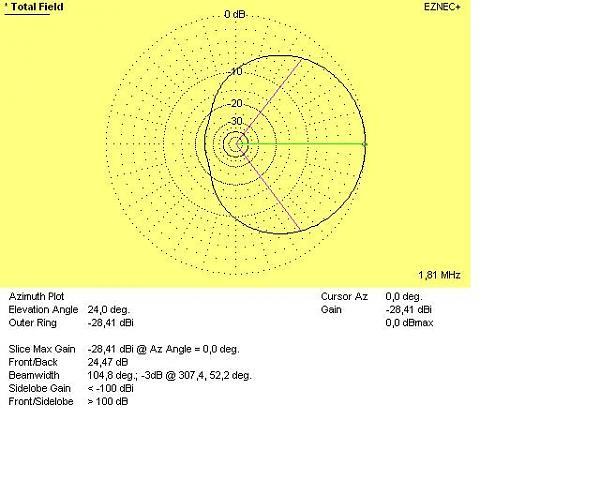 Нажмите на изображение для увеличения.  Название:Azimuth.JPG Просмотров:149 Размер:38.9 Кб ID:45120