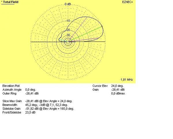 Нажмите на изображение для увеличения.  Название:Elevation.JPG Просмотров:187 Размер:39.0 Кб ID:45121
