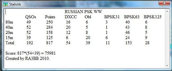 Нажмите на изображение для увеличения.  Название:rus psk .jpg Просмотров:115 Размер:26.9 Кб ID:46044