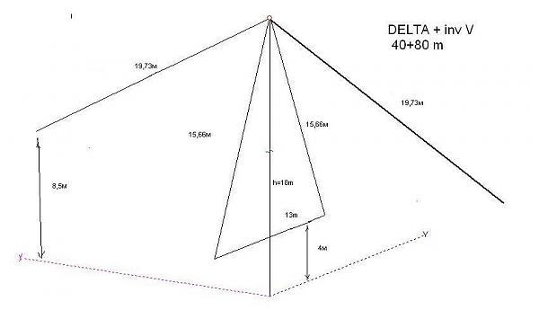 Нажмите на изображение для увеличения.  Название:delta 40 + v 80.jpg Просмотров:573 Размер:25.3 Кб ID:49383