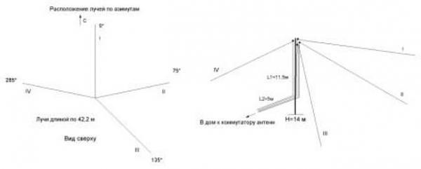 Нажмите на изображение для увеличения.  Название:антенна V-образная звезда.JPG Просмотров:438 Размер:8.8 Кб ID:49860