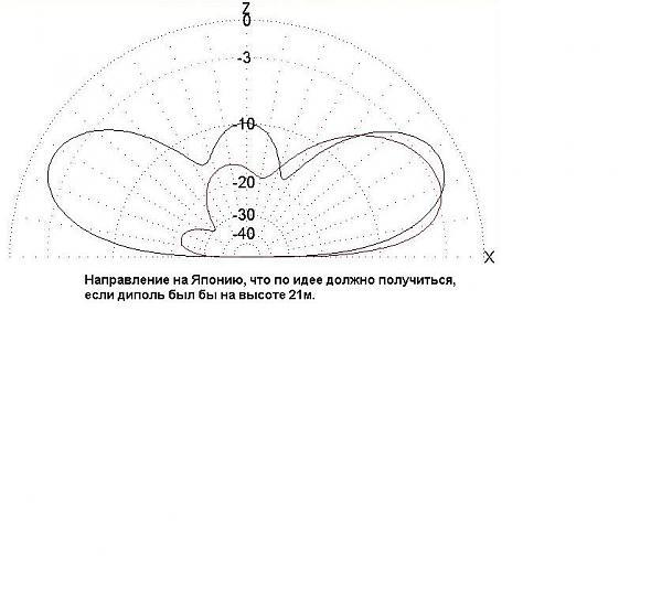 Нажмите на изображение для увеличения.  Название:Сравнить при Ндип. 21м.JPG Просмотров:140 Размер:45.6 Кб ID:55160
