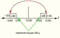 Название: USB-LSB.JPG Просмотров: 305  Размер: 5.5 Кб