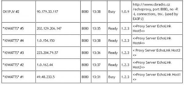 Нажмите на изображение для увеличения.  Название:proxy.JPG Просмотров:117 Размер:62.4 Кб ID:78548