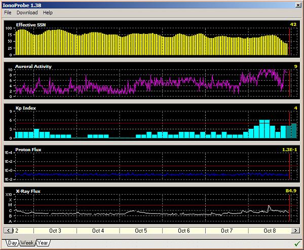 Нажмите на изображение для увеличения.  Название:Ionoprobe 2012-10-09_030518.png Просмотров:134 Размер:14.5 Кб ID:79104