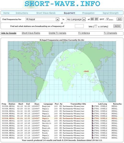 Нажмите на изображение для увеличения.  Название:Radio Nepal.jpg Просмотров:170 Размер:194.3 Кб ID:81241