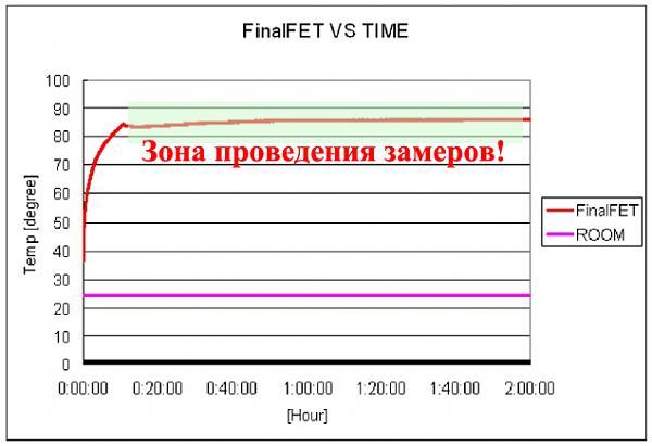 Нажмите на изображение для увеличения.  Название:final_FET.jpg Просмотров:136 Размер:113.9 Кб ID:85107